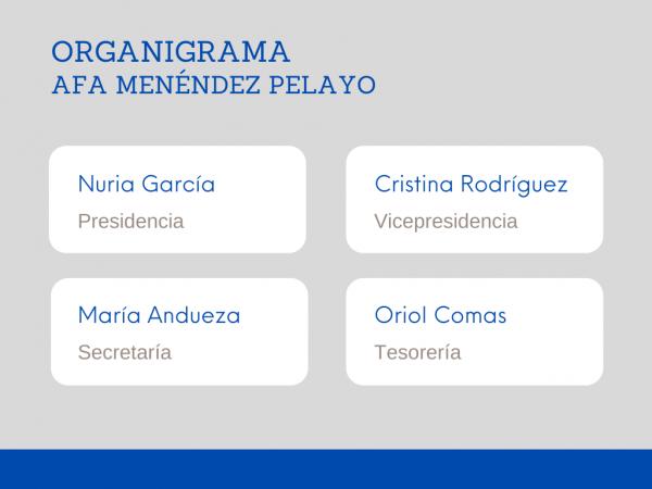 Organigrama AFA Menéndez Pelayo